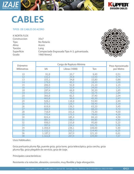 Comprar cable el ctrico 3300w ofertas y tiendas ofertia - Oferta calentador electrico ...