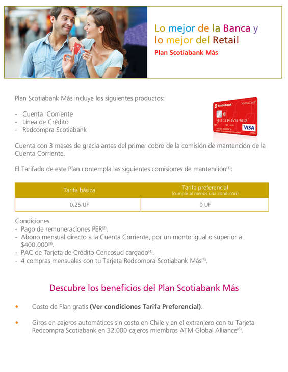 Ofertas de Scotiabank, Plan Scotiabank Más